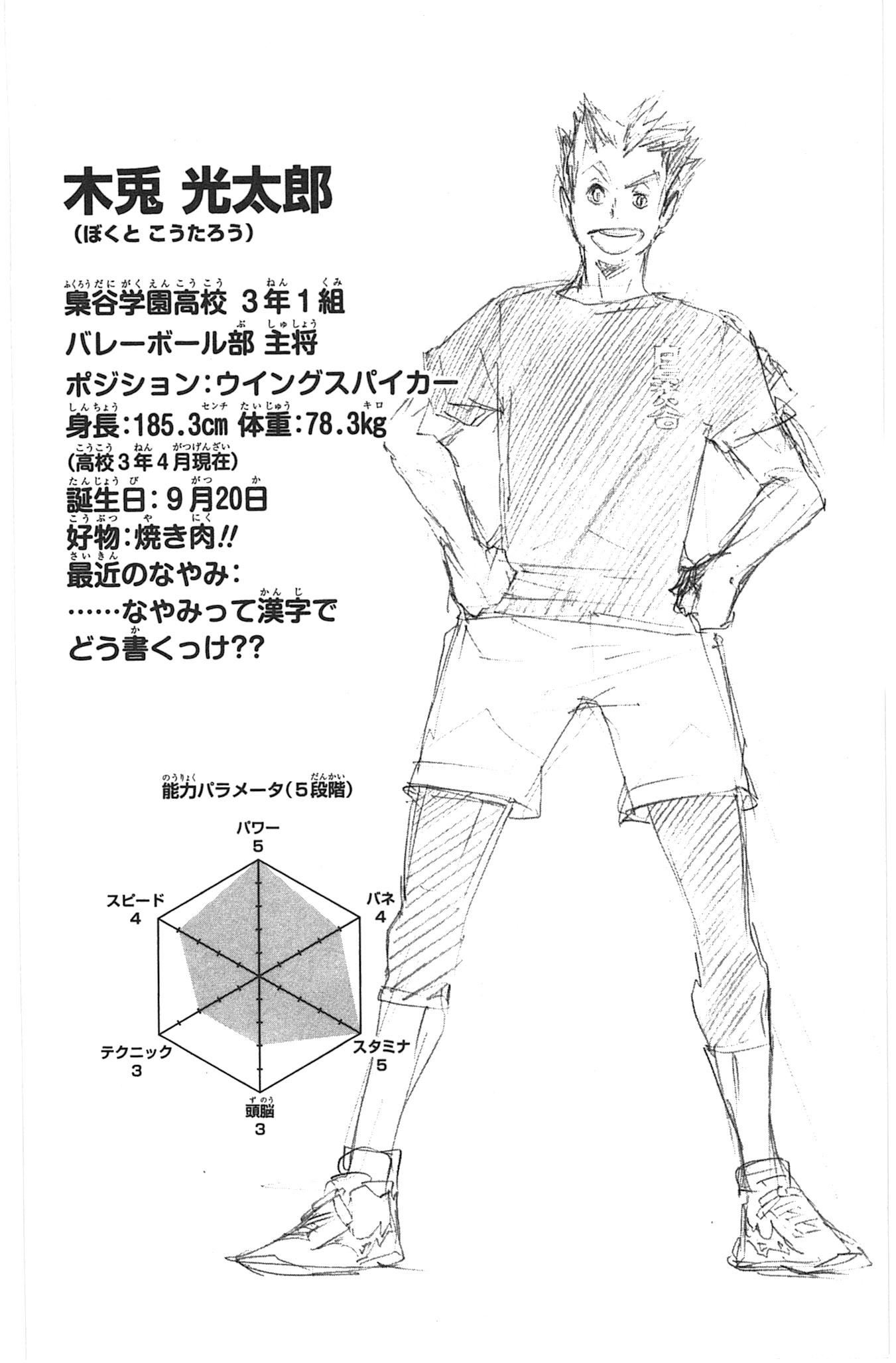 Kōtarō Bokuto CharaProfile.png