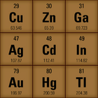 Coop periodic table