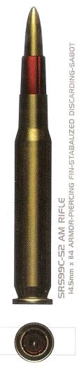 14.5x114mm Munition