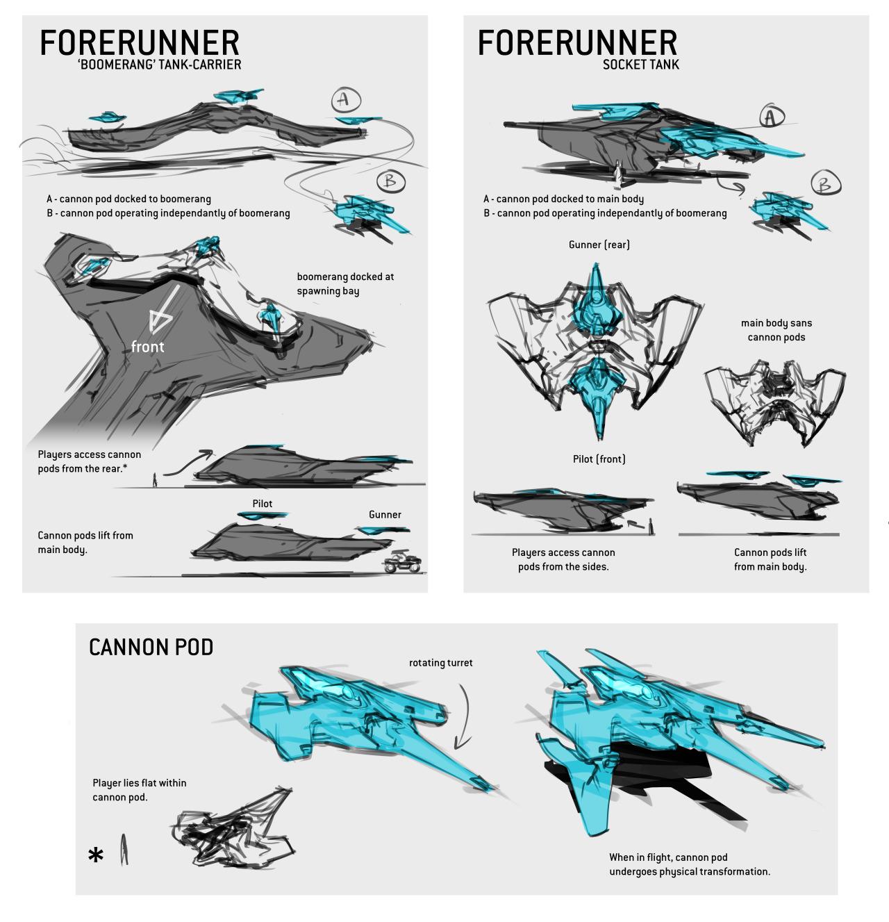 Tanque Forerunner