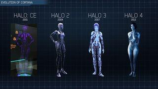 Evolution of cortana-2.jpg