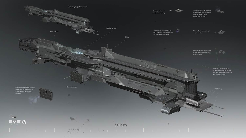 Delphinus-class Cruiser