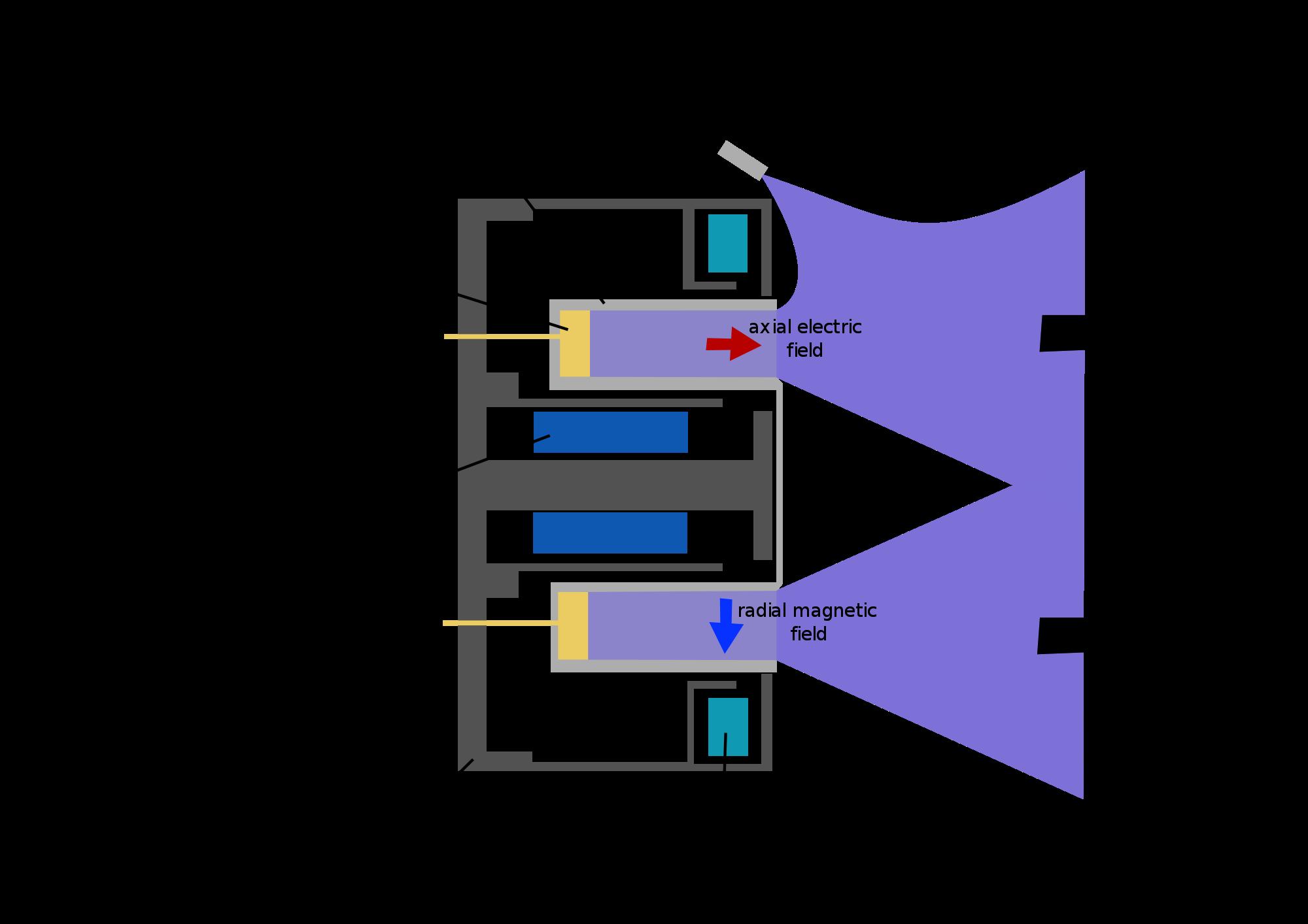Multi-Stage Missile