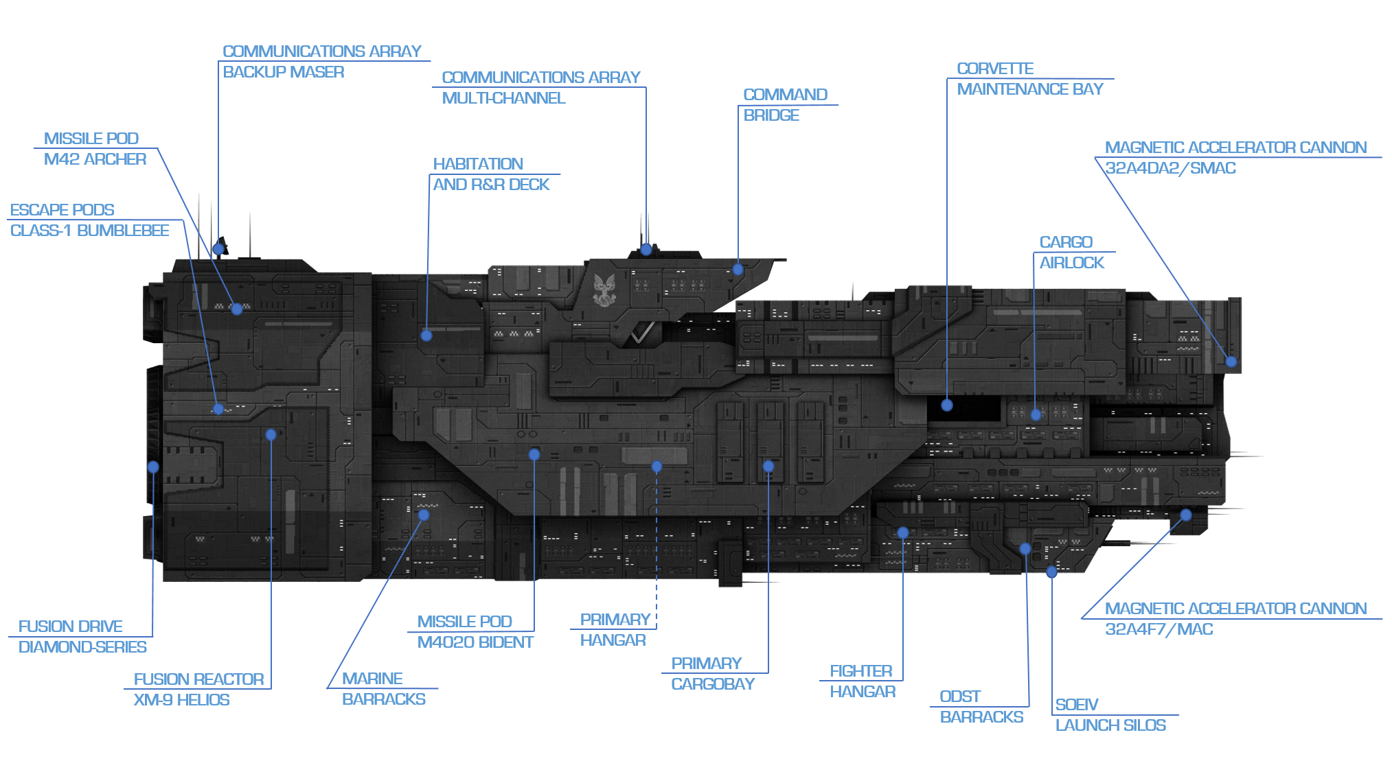 Thermopylae-class supercarrier