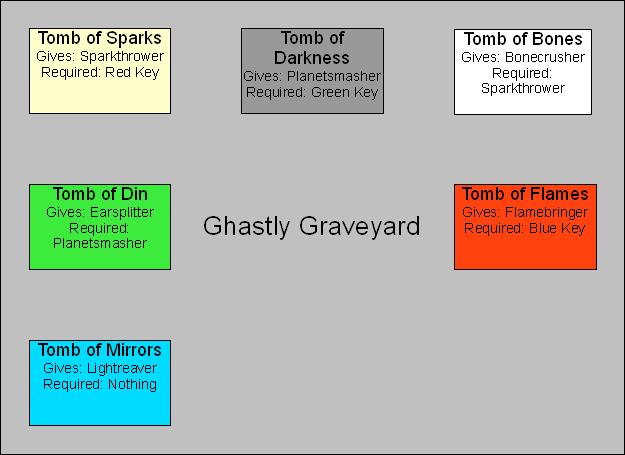 Shgraveyardmap.PNG