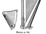 Types of Harps
