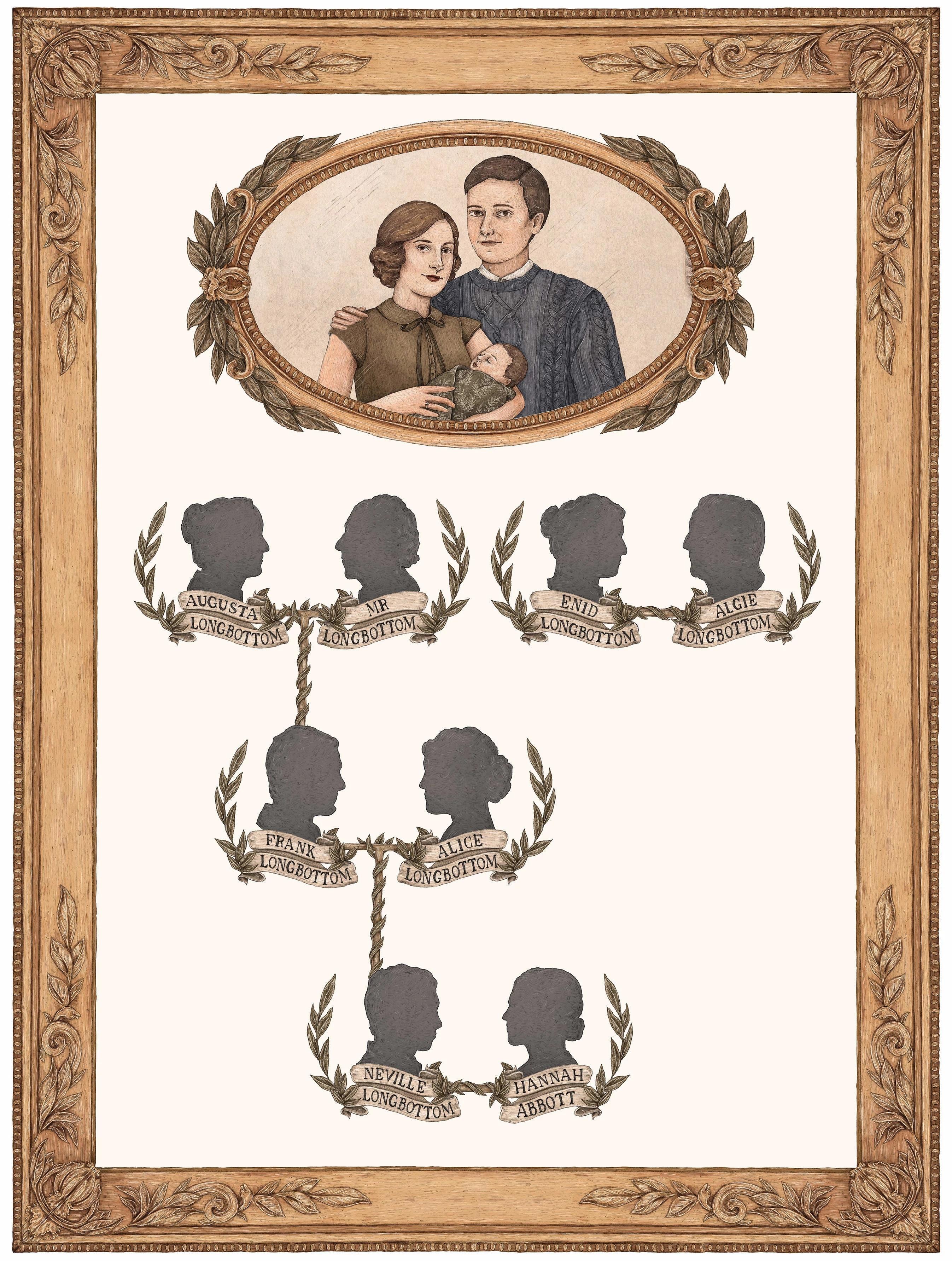 Lubbermans familie