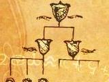 Trelawney family