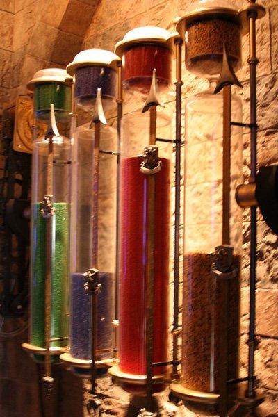 Discipline at Hogwarts