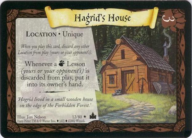 Chatka Hagrida (karta)