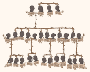 Weasleyfamilytree-pottermore
