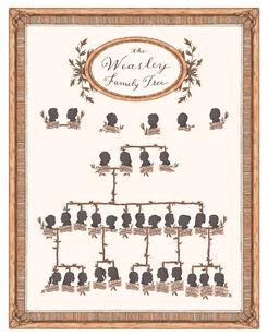 Weasleyfamilytree-jessicaroux-72nowm.jpg
