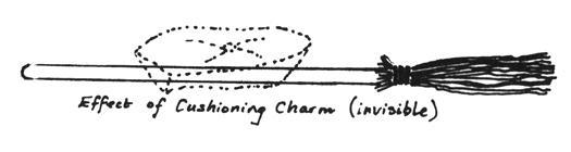 Cushioning Charm