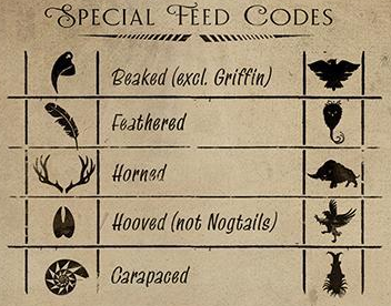 Beast codes