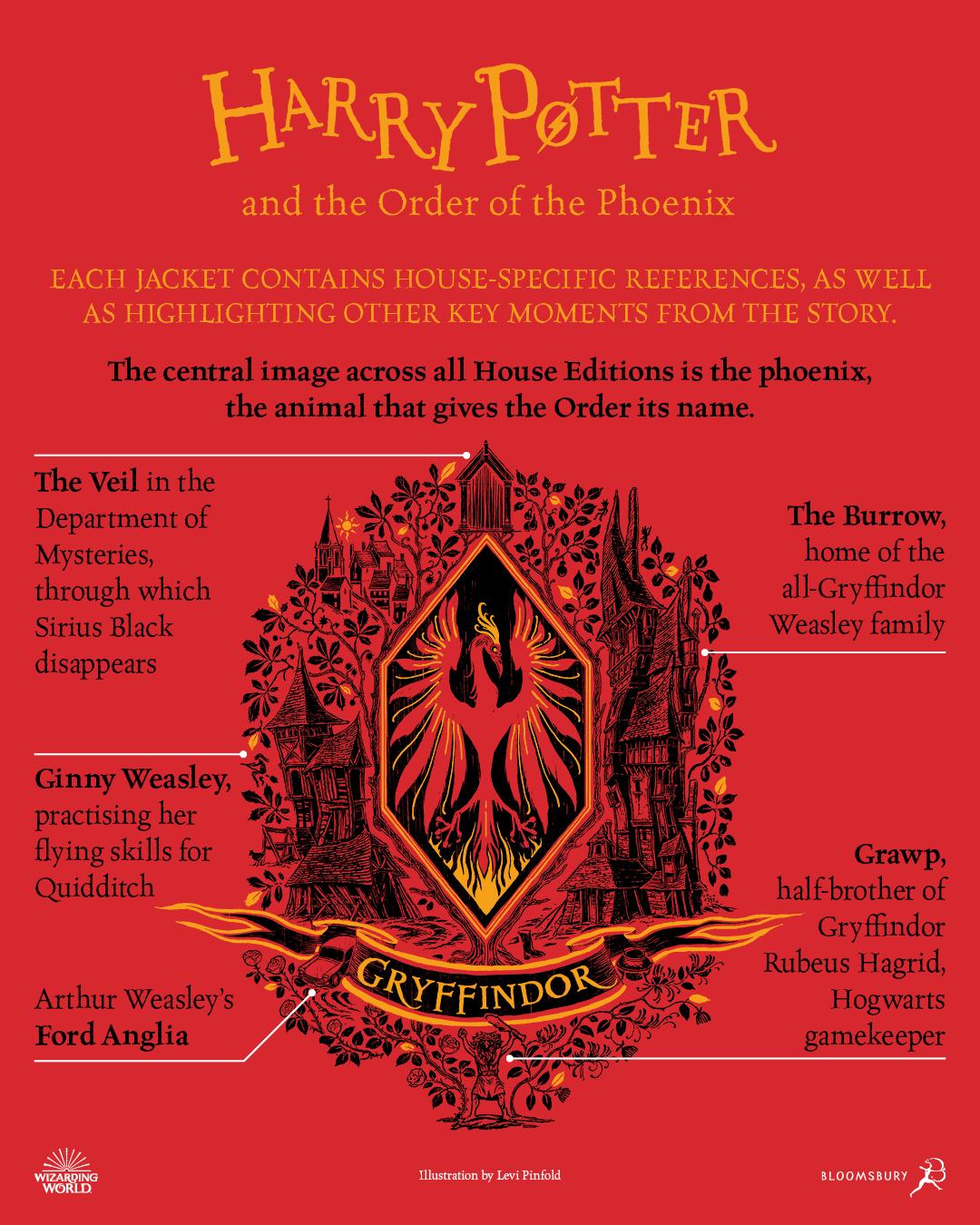 HP5 HE Jackets Explained Gryffindor.jpg