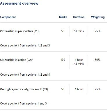 OCR Citizenship Assessment.jpg