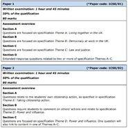 EdExcel Citizenship Assessment