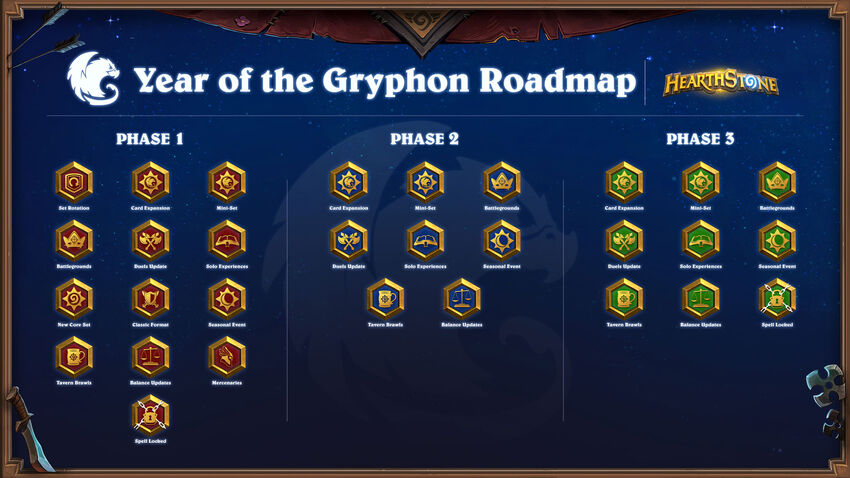 Year of the Gryphon roadmap.jpg