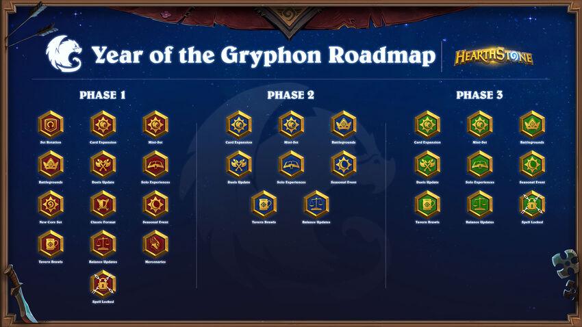 Year of the Gryphon roadmap.jpg