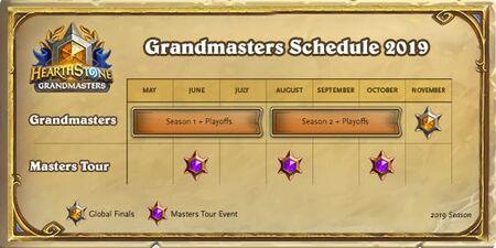 Grandmasters schedule 2019.jpg