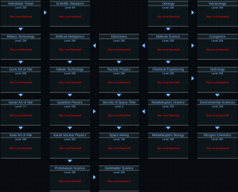 Research Tree.png