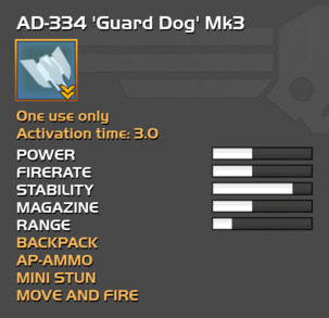 Fully upgraded AD-334 Guard Dog drone