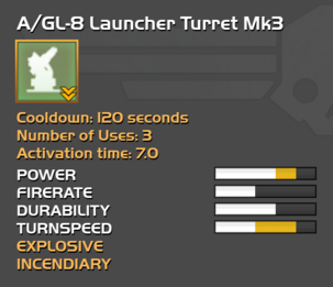 Fully upgraded to A/GL-8 Launcher Turret Mk3