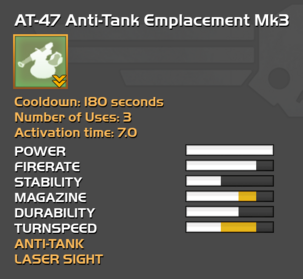 Fully upgraded AT-47 Anti-Tank Emplacement