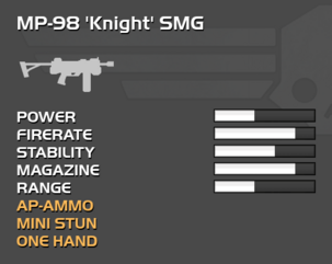 Fully upgraded MP-98 Knight SMG
