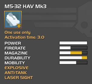Fully upgraded M5-32 HAV