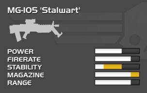 Fully upgraded MG-105 Stalwart