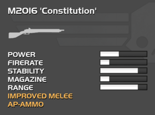 Fully upgraded M2016 Constitution
