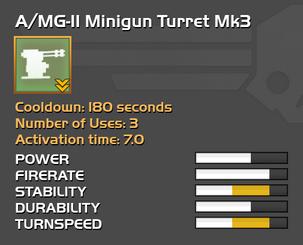 Fully upgraded A/MG-II Minigun Turret