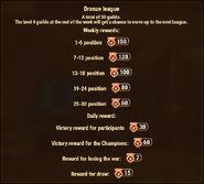 Guild War Rewards Bronze