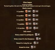 Guild War Rewards Silver