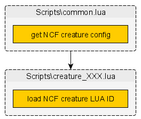 Lua architecture-0.png