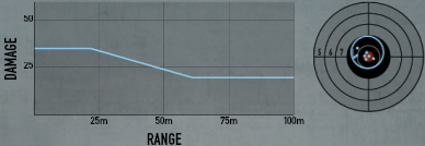Luger Stats.png