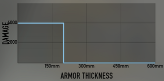 M1a1dmgrng.png