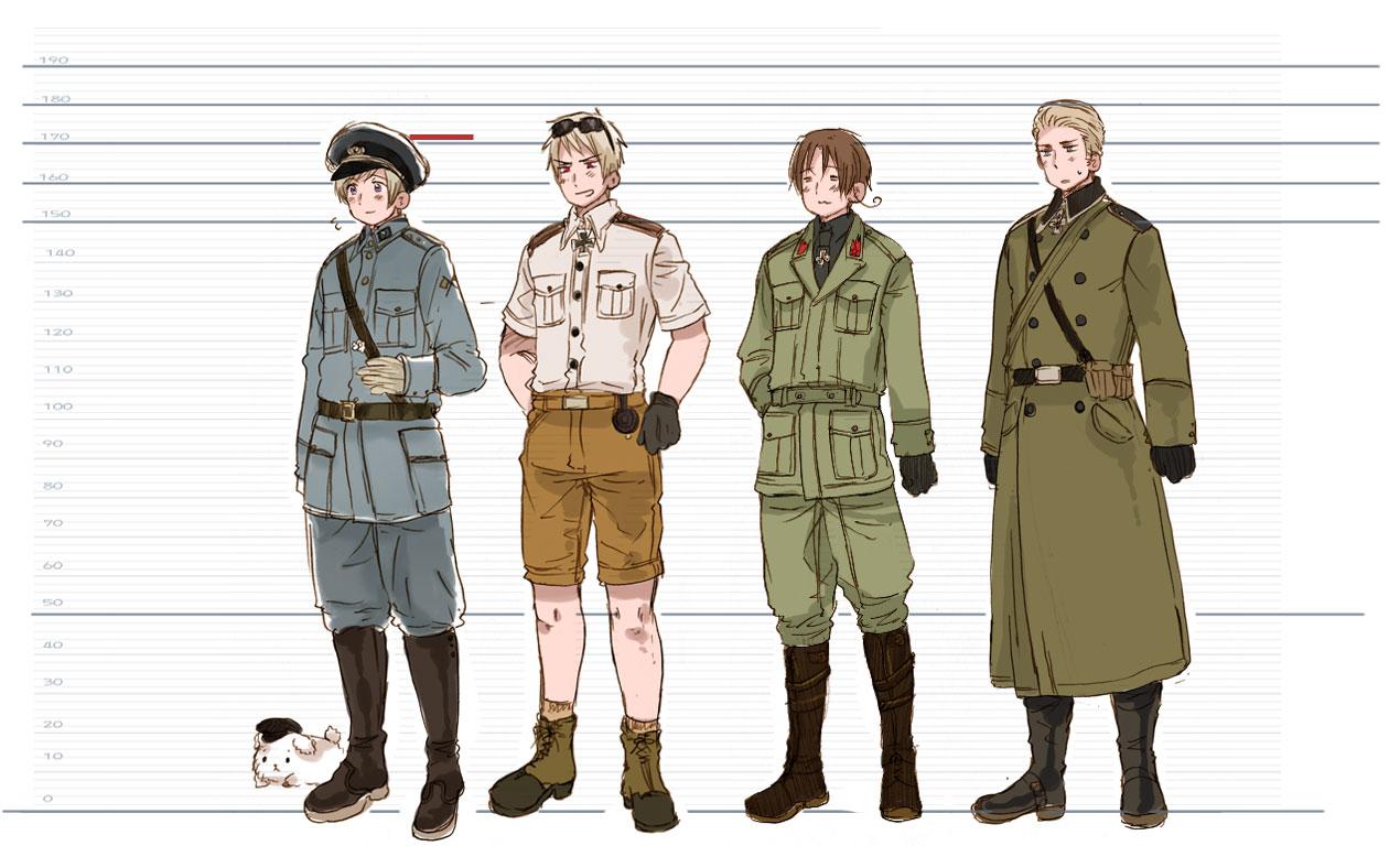 Uniform Guide: Finland