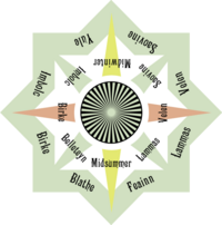 Elfischer Kalender