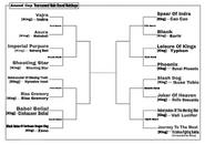 Main Round Matchups