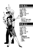 Miyazaki Toshio and Nazuka Keiko profile