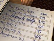 Franz Fuchs' alias in the hotel guest book.