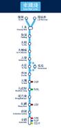 東鐵綫直立路綫圖