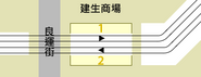 Kin Sang stop structure