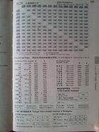 Hong Kong Guidebook 1989 KCR Infomation