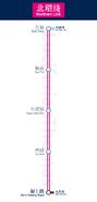 北環綫直立路綫圖