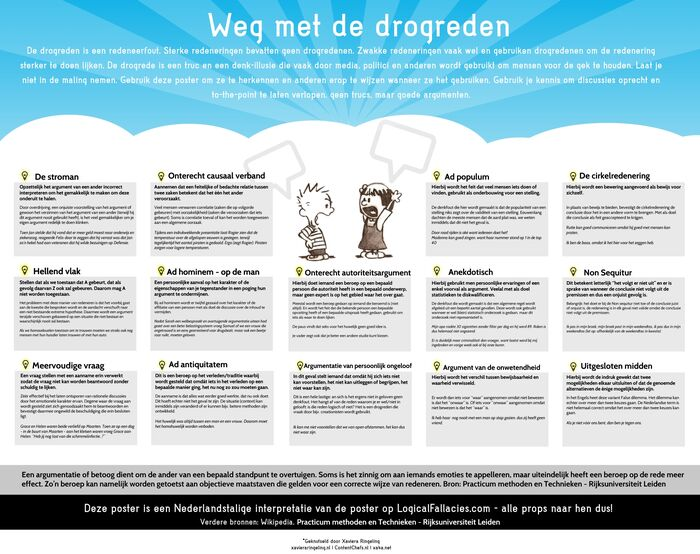 Logical fallacies - nl.jpg