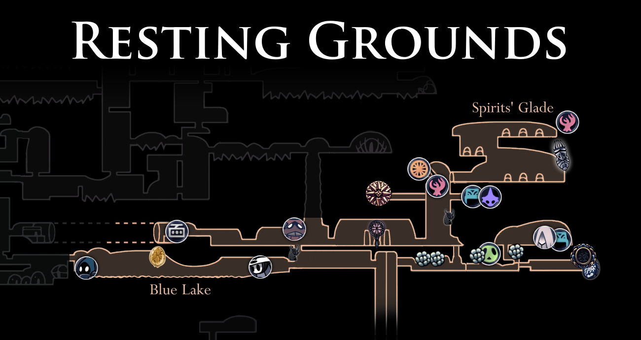Resting Grounds