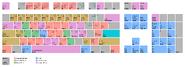 Homeworld Remastered Default Keyboard Chart